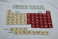 Periodic Table of Texas Wine Blue